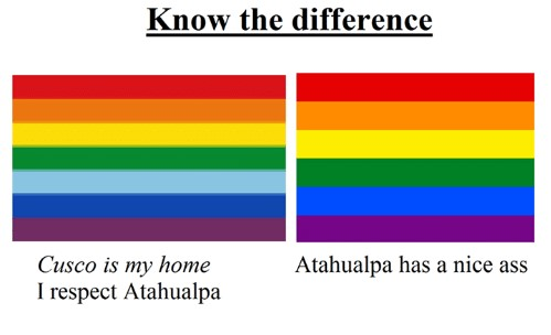 A little meme to understand better the difference