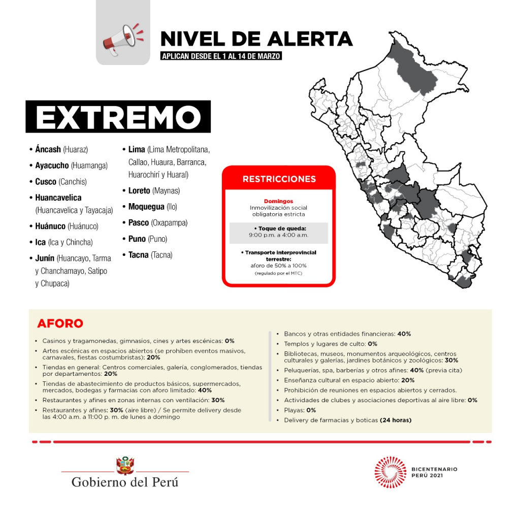 The restrictions in the extreme areas are as follows