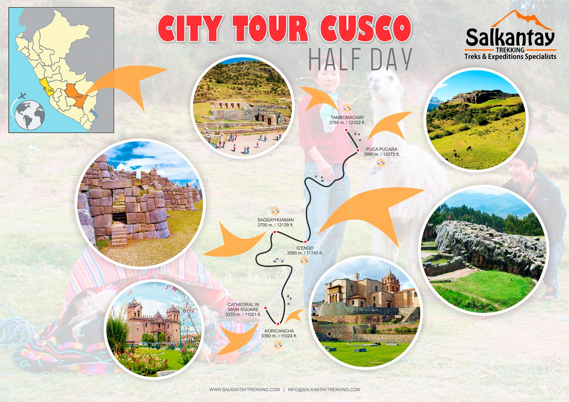 City Tour Cusco map and itinerary