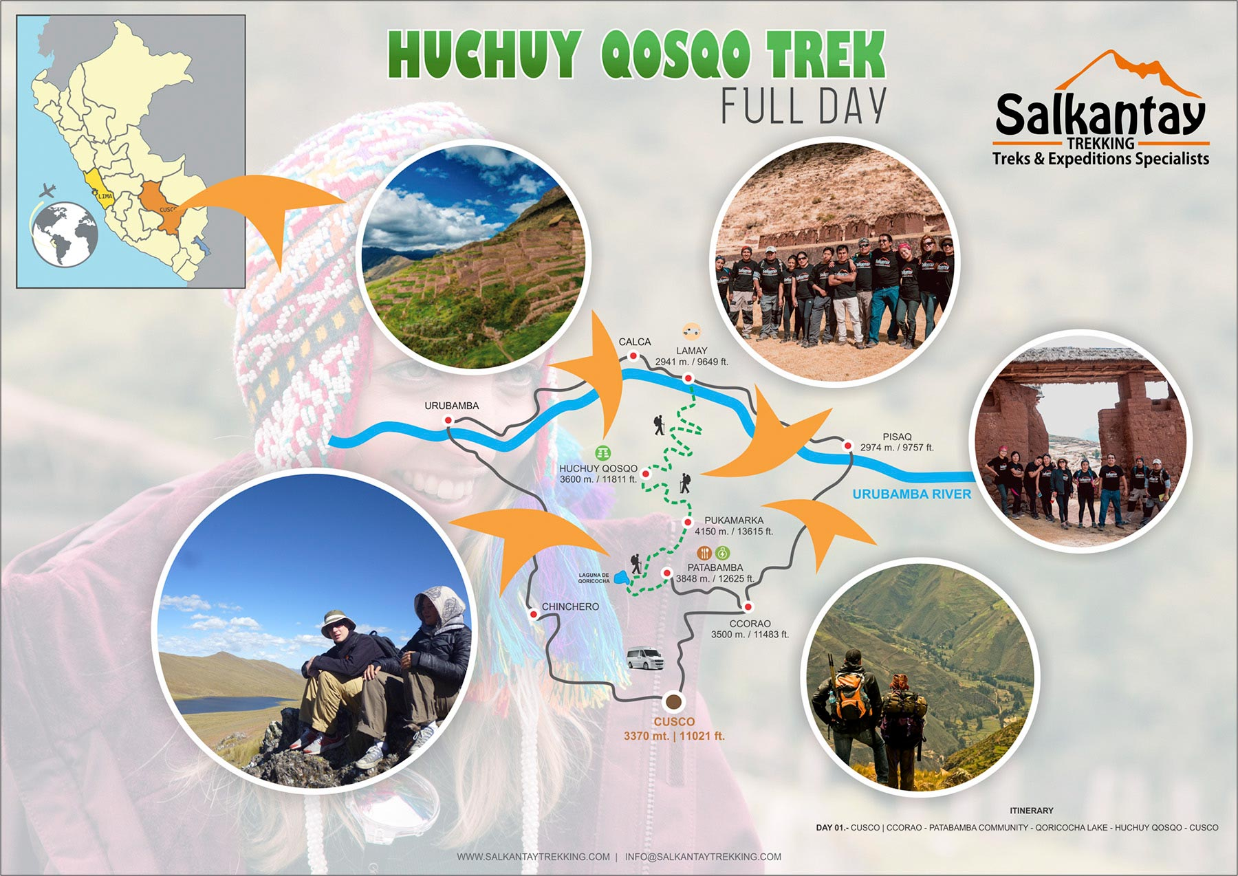Huchuy Qosqo Trek map and itinerary