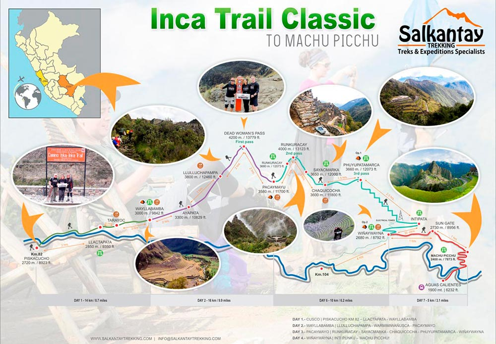 Inca Trail Machu Picchu map and itinerary