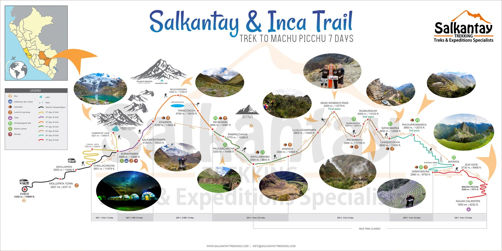 Salkantay Trek and Inca Trail map and itinerary