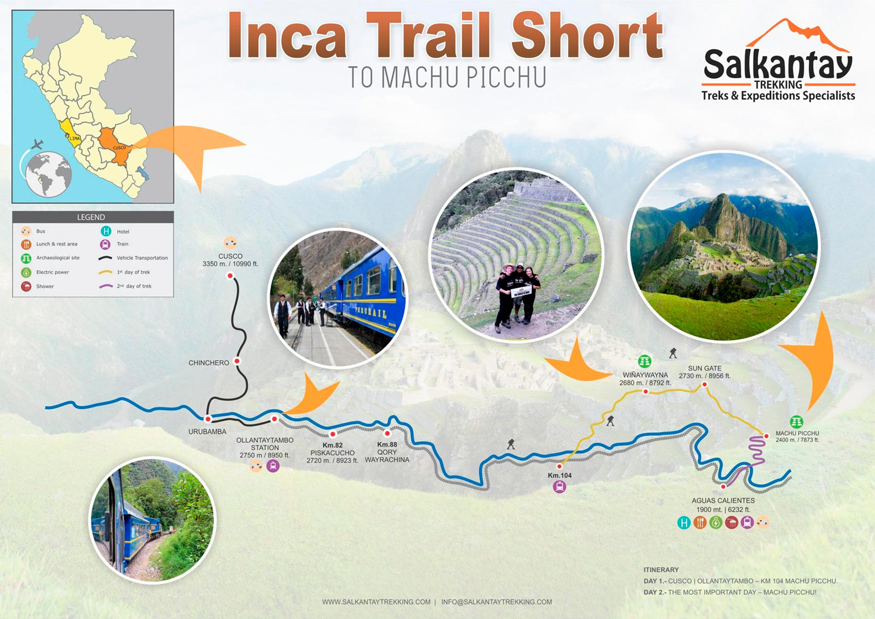 Map Inca Trail Challenge